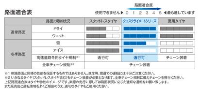 MI CC+ 性能表★
